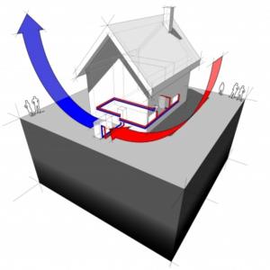 Sistemas de ahorro energético, aerotermia